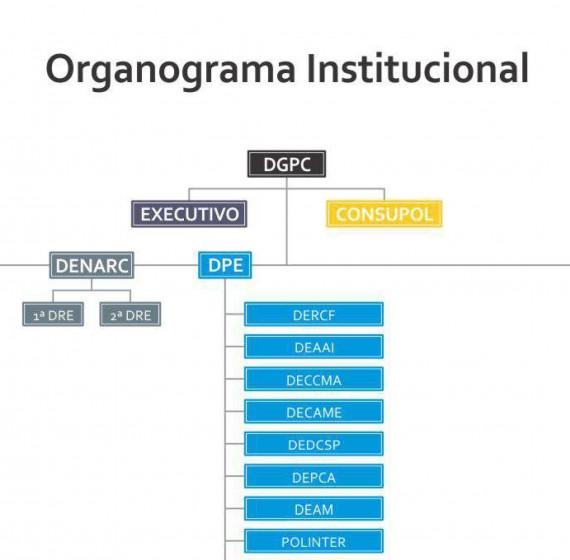 img_organograma