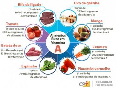 infografico vitamina A